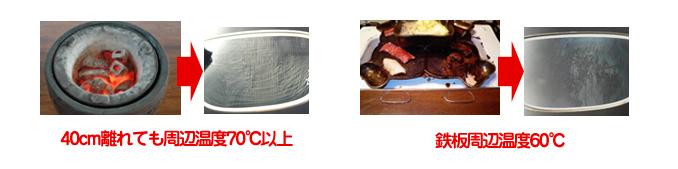 焼肉の鉄板や炭火の放射熱