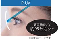 裏面反射UV約95%カット