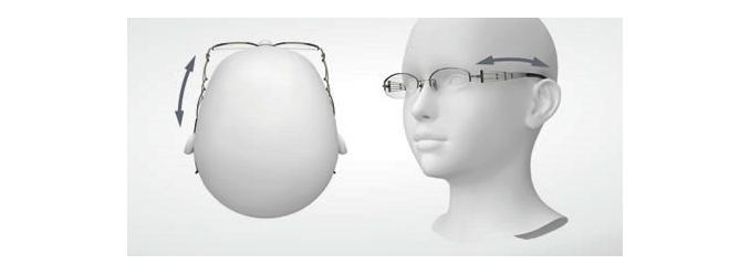 メガネ自体が掛ける方のお顔にあわせてフィット