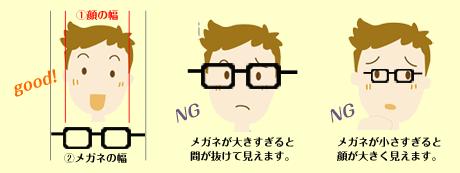 顔の大きさとメガネの大きさの関係